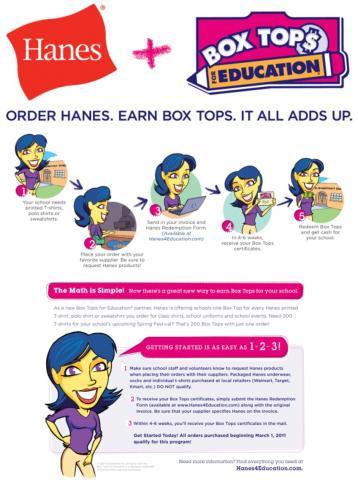 Box tops 4 education coupons